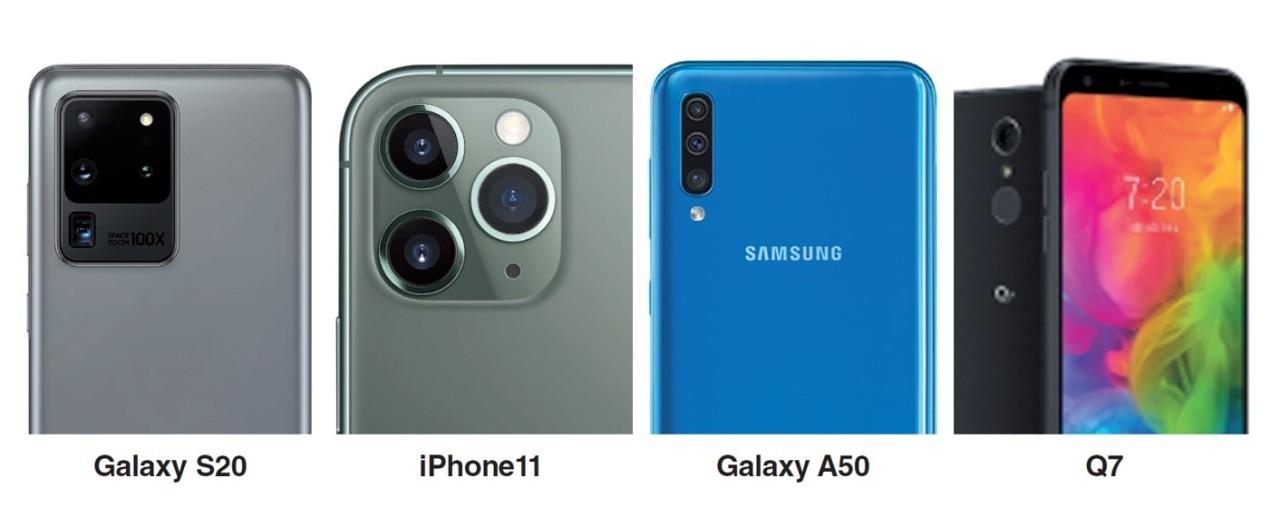 Điều gì khiến giá smartphone đắt tới hàng ngàn USD?