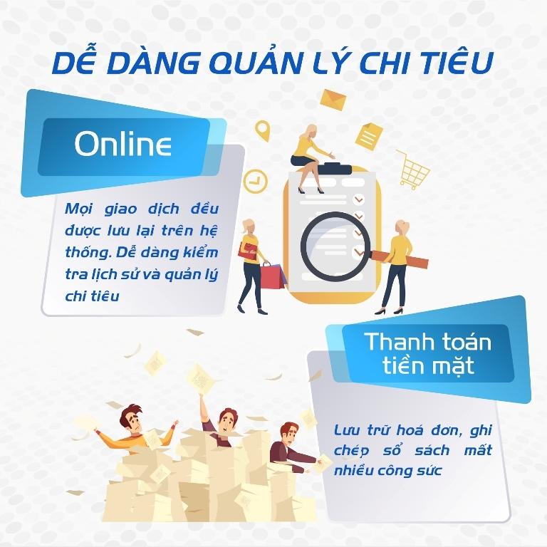Lợi ích của thanh toán trực tuyến