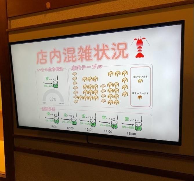 Nhật Bản dùng AI dự báo số lượng thực khách đạt hiệu quả không ngờ