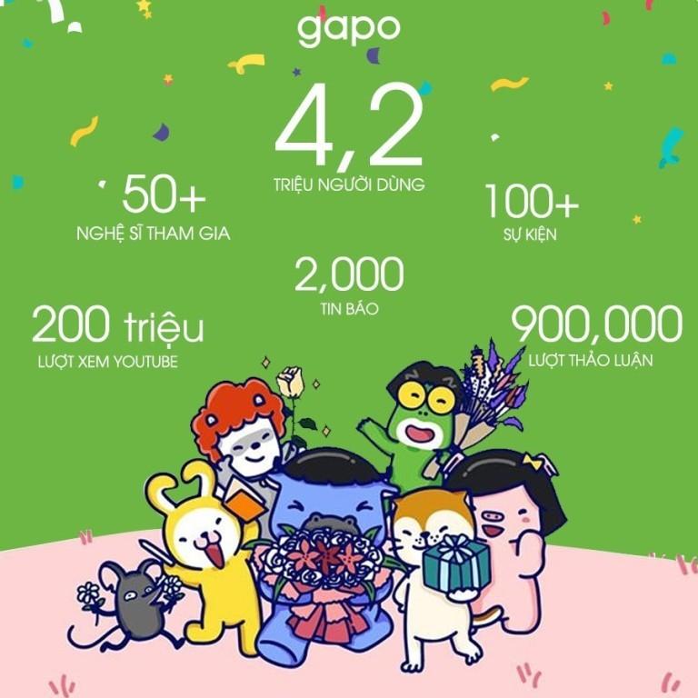 Mạng xã hội Gapo: Từ hoài nghi, chê bai tới mồ hôi nước mắt và những nỗ lực chạm mốc 4 triệu người dùng