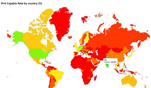 5 khuyến nghị về chuyển đổi IPv6 phục vụ phát triển Chính phủ điện tử