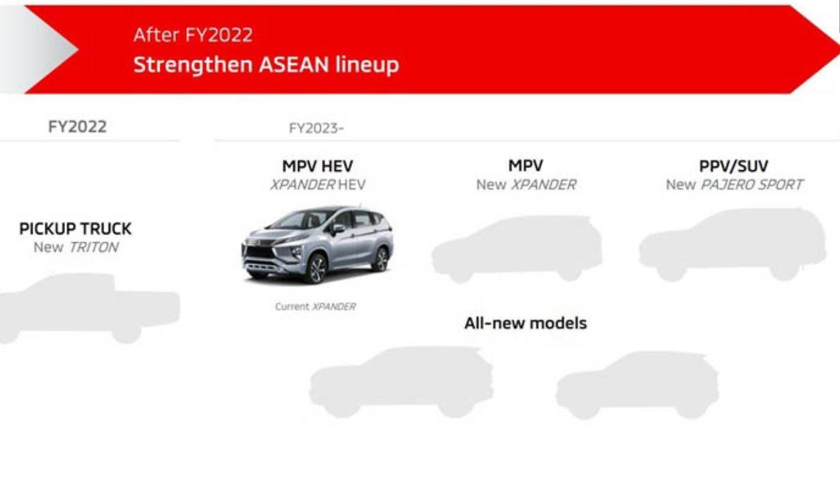 Mitsubishi sản xuất xe điện ở Đông Nam Á từ 2023