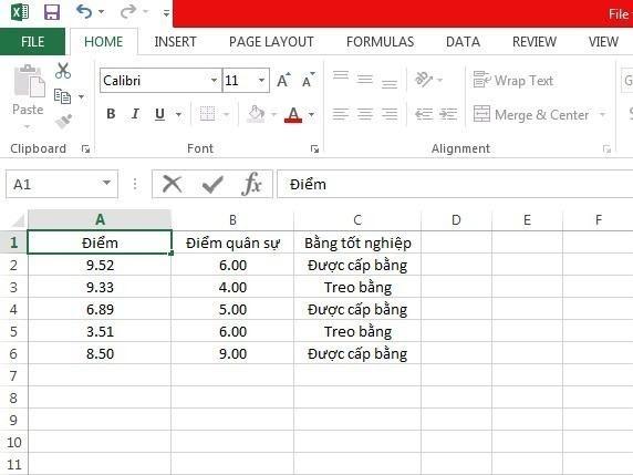 Hướng dẫn sử dụng hàm IF trong Excel