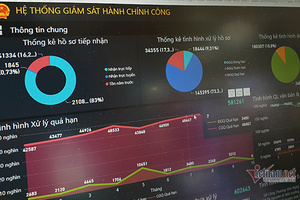Việt Nam được đánh giá cao về phát triển Chính phủ điện tử