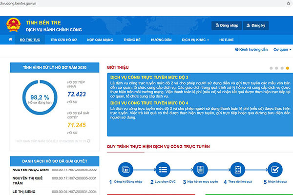 Bến Tre lập tổ công tác triển khai kế hoạch cung cấp 100% DVCTT mức 4