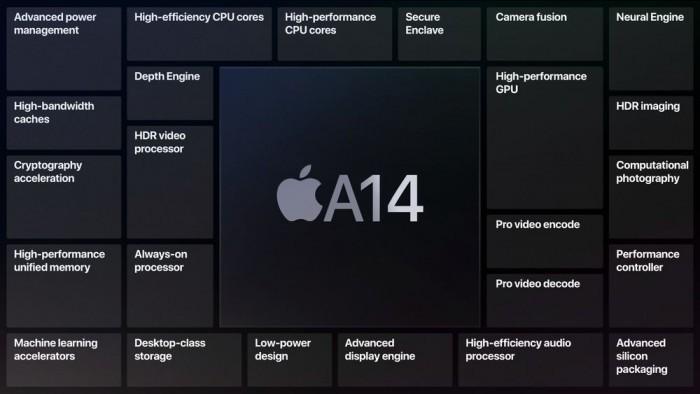 Apple ra mắt Apple Watch Series 6 giá 399 USD, iPad giá 329 USD, iPad Air giá 599 USD