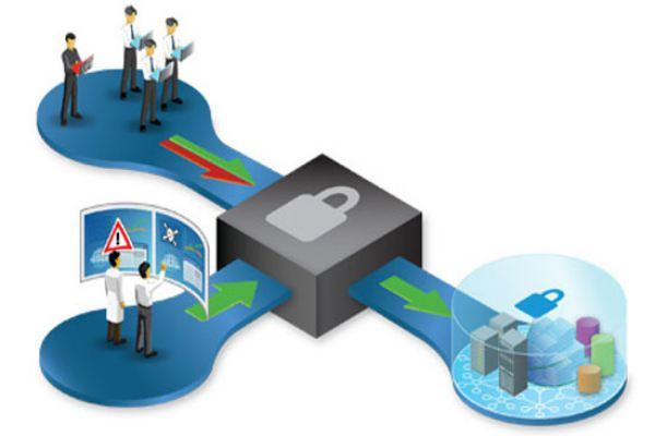 Bảo mật đám mây trong chuyển đổi số của các doanh nghiệp Việt
