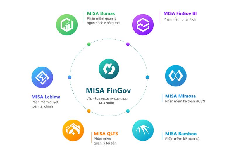 MISA tổ chức hội thảo trực tuyến thúc đẩy chuyển đổi số trong các đơn vị hành chính sự nghiệp