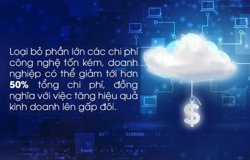 Trọn bộ giải pháp điện toán đám mây chi phí rẻ hàng đầu thị trường cho doanh nghiệp vừa và nhỏ