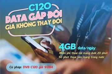 Gói cước C120 của Mobifone - Giải tỏa mối lo data