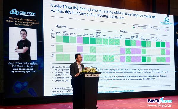 Những thuật ngữ thức tỉnh người Việt về an ninh mạng trong chuyển đổi số