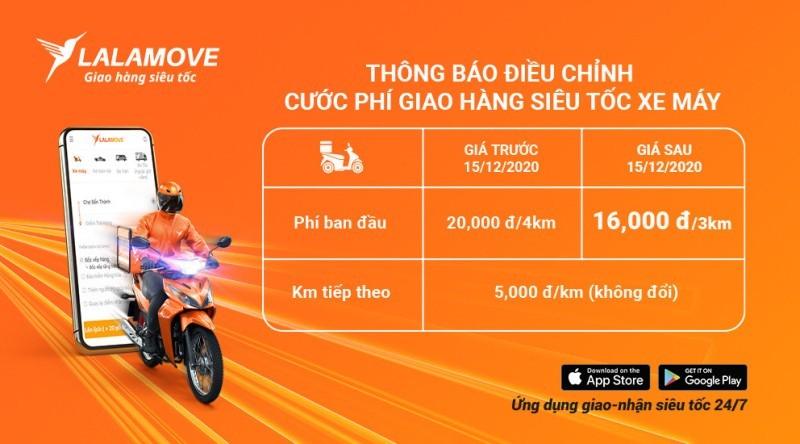 Lalamove Việt Nam điều chỉnh cước phí để chia sẻ cùng khách hàng doanh nghiệp