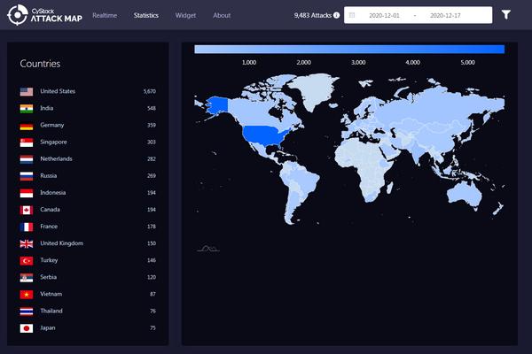 Số vụ tấn công website Việt Nam có xu hướng giảm trong tháng 12