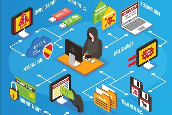 Gia Lai lên kế hoạch phát triển hệ thống cảnh báo sớm tấn công mạng