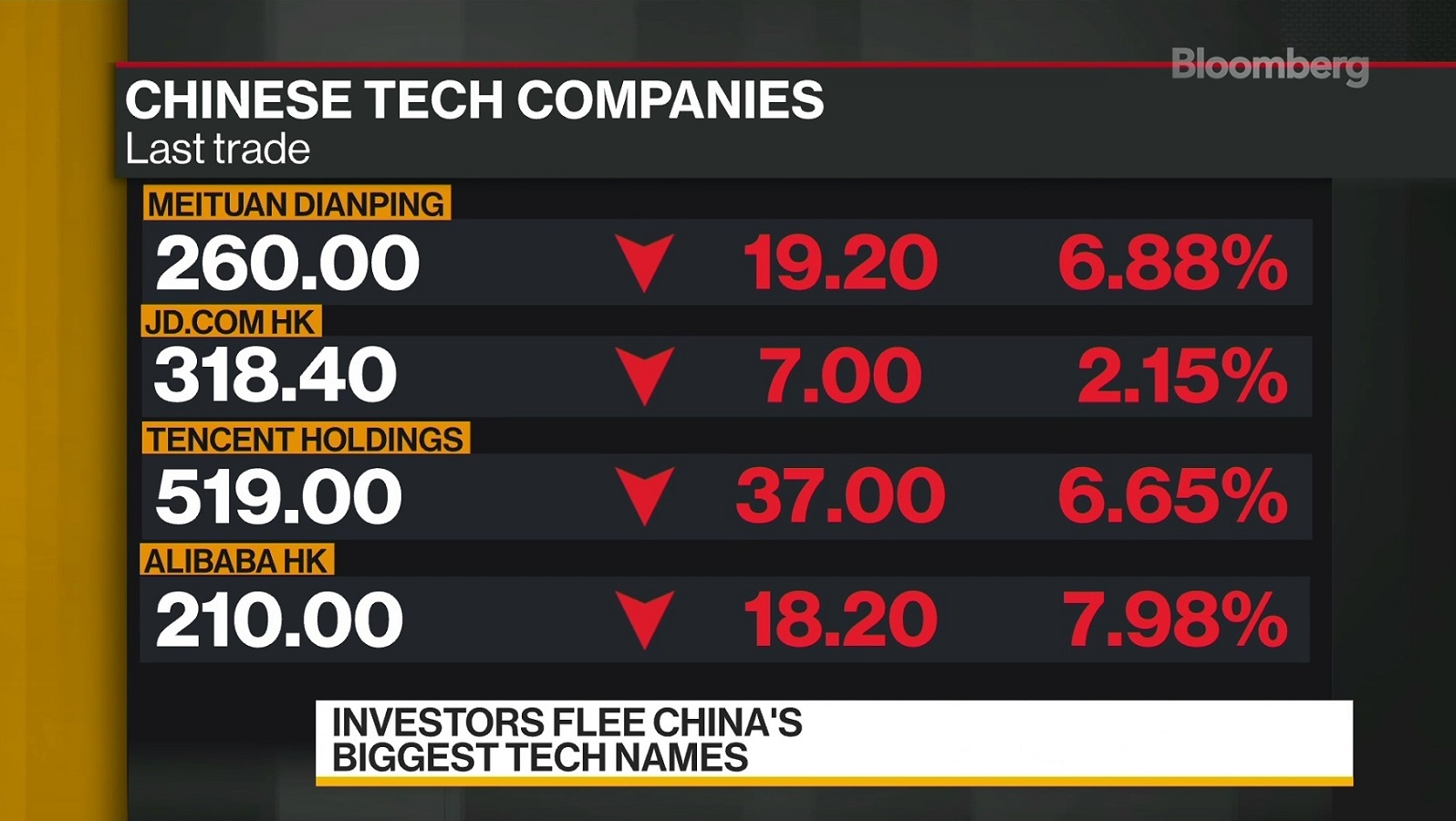 Alibaba gặp 'đại nạn', giới công nghệ Trung Quốc sẽ ra sao?