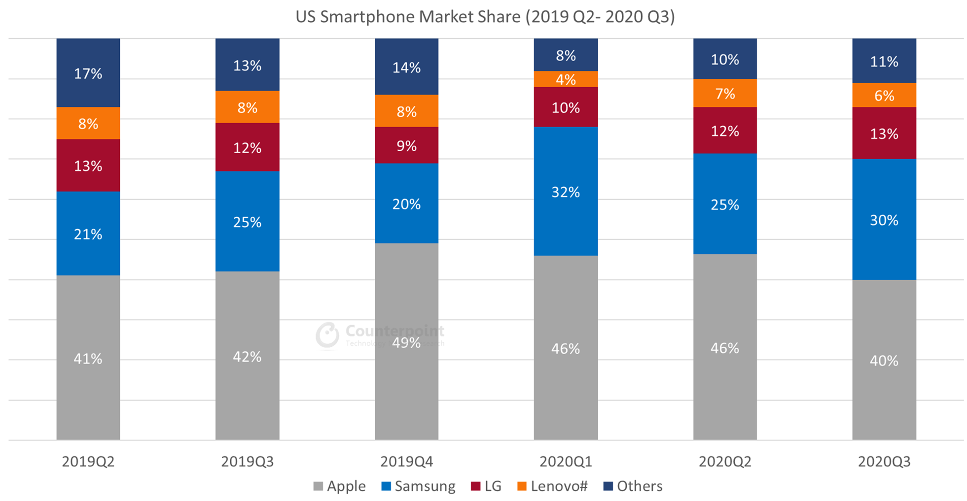 Vì sao LG 'tụt dốc không phanh' ở mảng smartphone? - Ảnh 1.