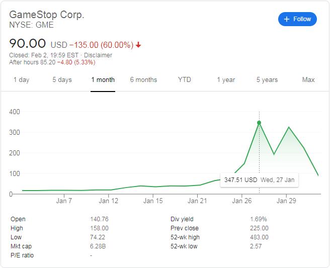 Robinhood nhận bão đánh giá 1 sao giữa lúc cổ phiếu GameStop đi xuống