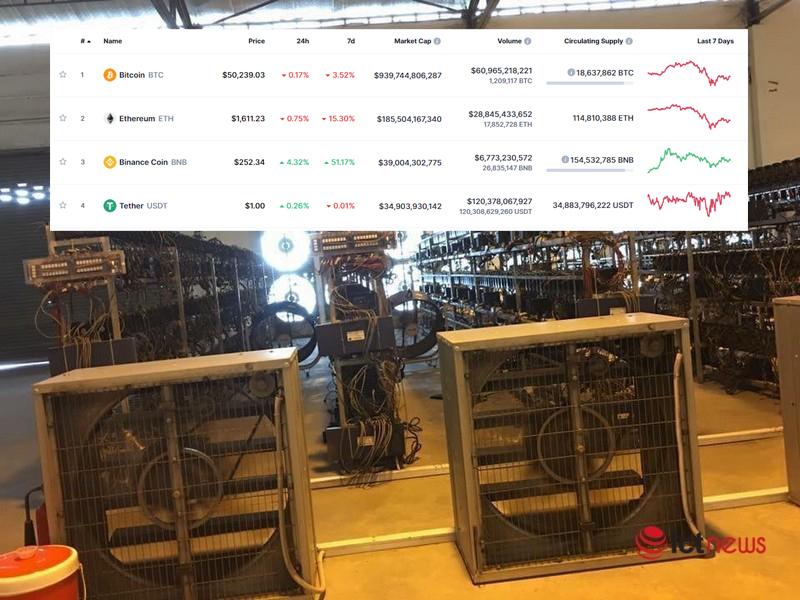 Bitcoin lao dốc nhưng giá VGA vẫn chưa hạ nhiệt