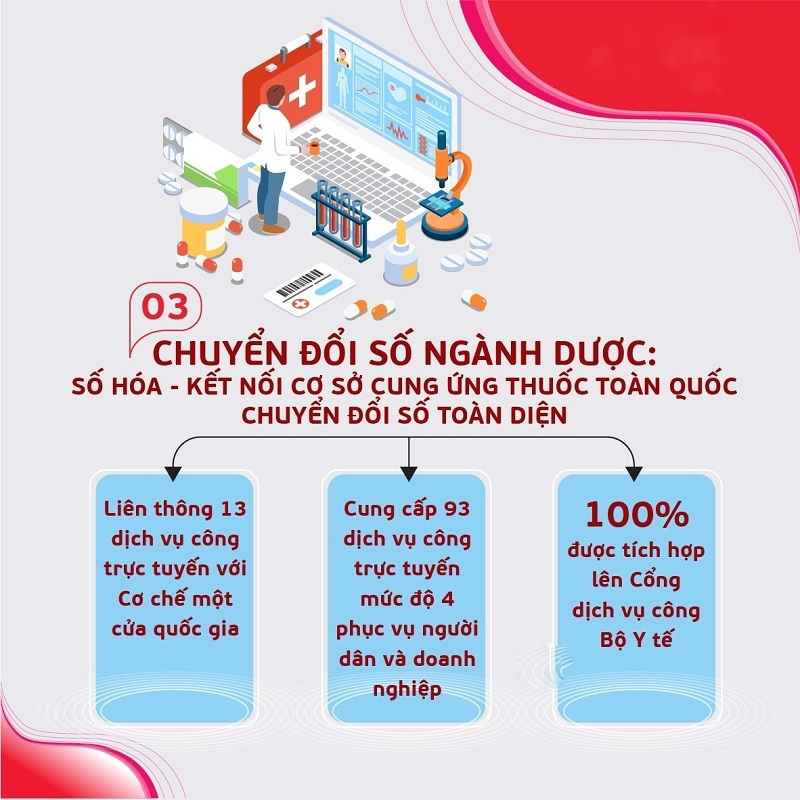 10 giải pháp công nghệ nổi bật trong ngành y tế Việt Nam