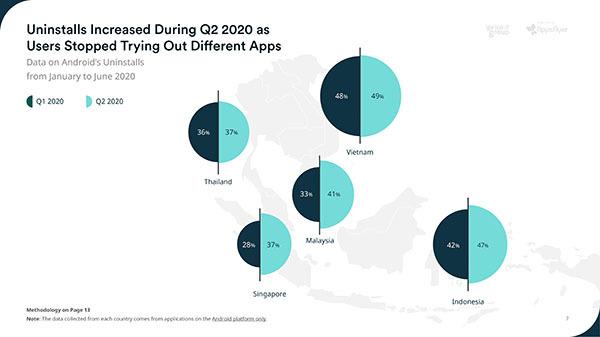 Lượng truy cập các sàn thương mại điện tử Việt lớn thứ 2 khu vực ASEAN
