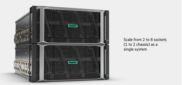 Quản trị đồng bộ và giải phóng giá trị của dữ liệu một cách tối ưu cùng HPE Superdome Flex 280