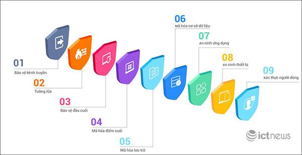 Nền tảng eMeeting mang khát vọng vượt cái bóng của các ông lớn công nghệ thế giới