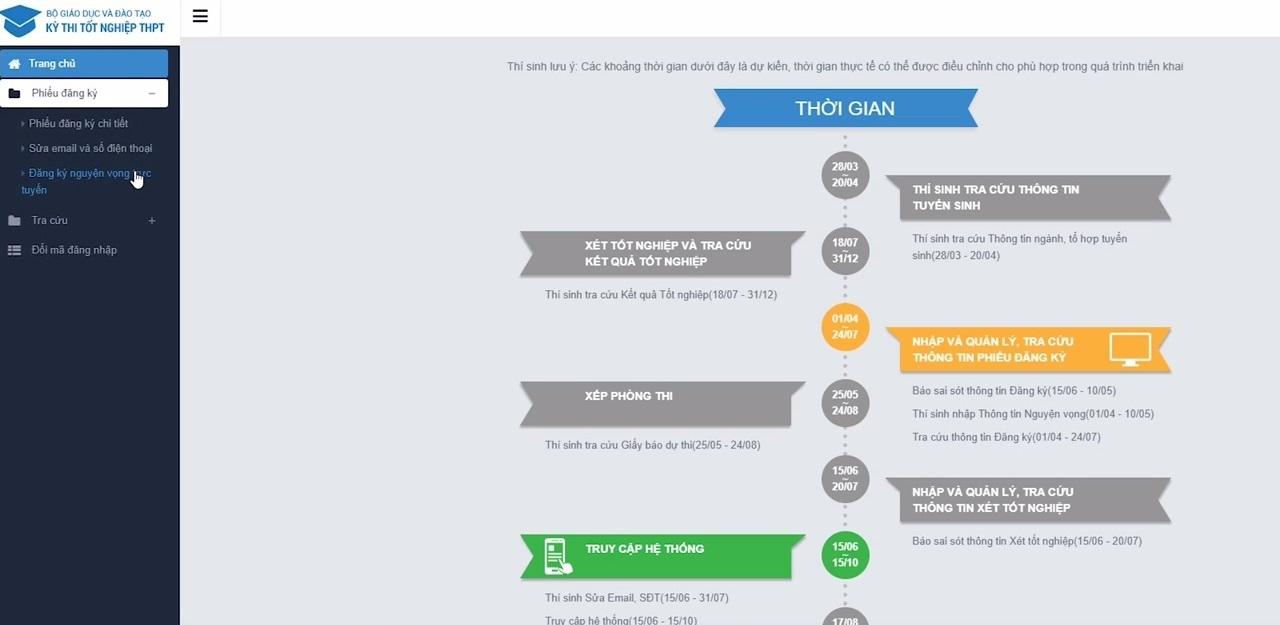 thi THPT,đăng ký,nguyện vọng,Đại học,trực tuyến,online