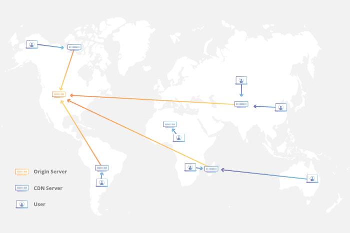 Các website lớn thế giới hoạt động trở lại sau 3 tiếng bị sập