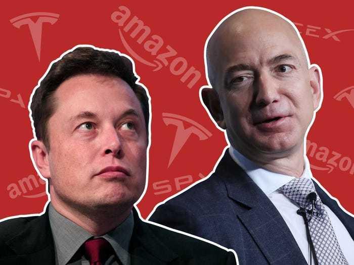 Hai tỷ phú công nghệ giàu nhất hành tinh đã đóng bao nhiêu tiền thuế?