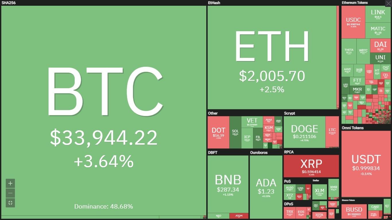 Nhà đầu tư thót tim khi Bitcoin lao thẳng xuống mốc 29.000 USD