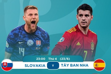 Xem bóng đá Euro 2020 trực tuyến: Slovakia gặp Tây Ban Nha