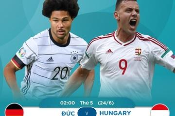 Xem bóng đá Euro 2020 trực tuyến: Đức vs Hungary