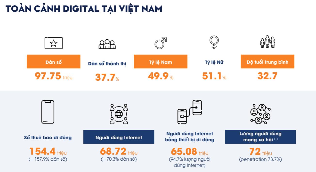 Người Việt chuộng giải trí với video ngắn