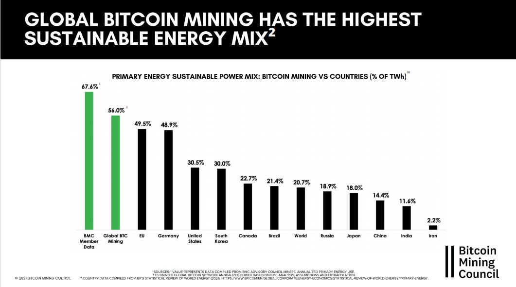 Bitcoin,tiền ảo