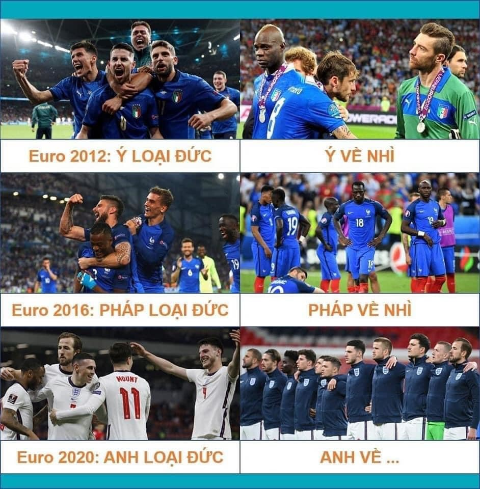 Ảnh chế dân mạng cười chê thất bại của đội tuyển Anh ở chung kết Euro 2020