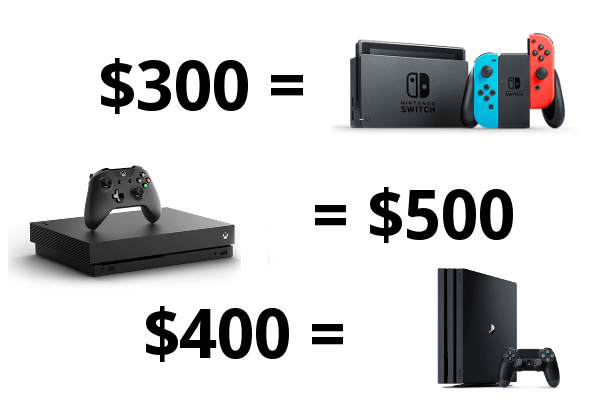 Vì sao Nintendo Switch khó bị đánh bại lúc này?
