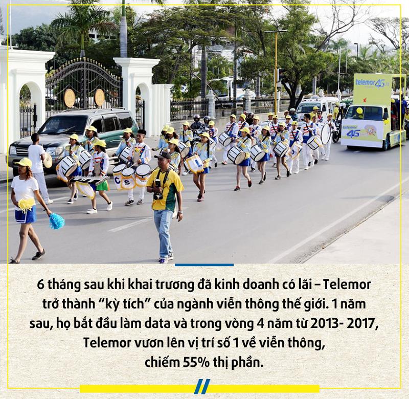 Bức thư sai tên gửi Thống đốc ngân hàng Timor và hành trình 9 năm của Viettel tại quốc gia trẻ nhất Đông Nam Á