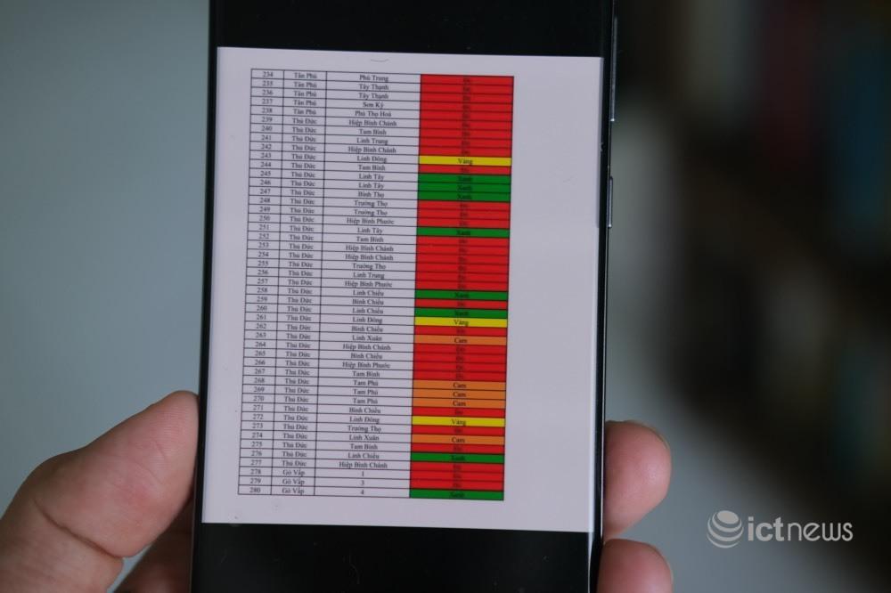 File Excel phân chia vùng xanh, vùng đỏ được chia sẻ mạng là không chính xác
