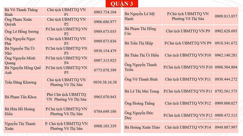 Danh sách số điện thoại hỗ trợ nhu yếu phẩm của Quận 3 TP.HCM