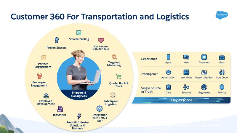 Doanh nghiệp vận tải và logistics tại Việt Nam chuyển đổi số để 'vượt khó' trong đại dịch
