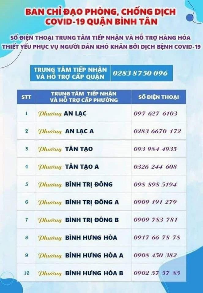 Danh sách số điện thoại hỗ trợ nhu yếu phẩm của quận Bình Tân TP.HCM