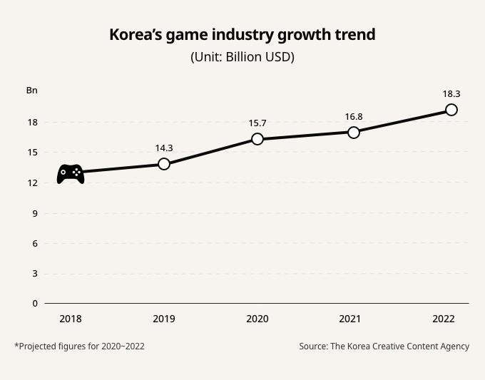 Dự luật của Hàn Quốc 'chiếu tướng' Big Tech Mỹ