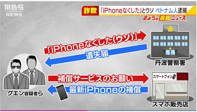Khai báo gian dối để đổi iPhone, hai người Việt bị bắt tại Nhật Bản