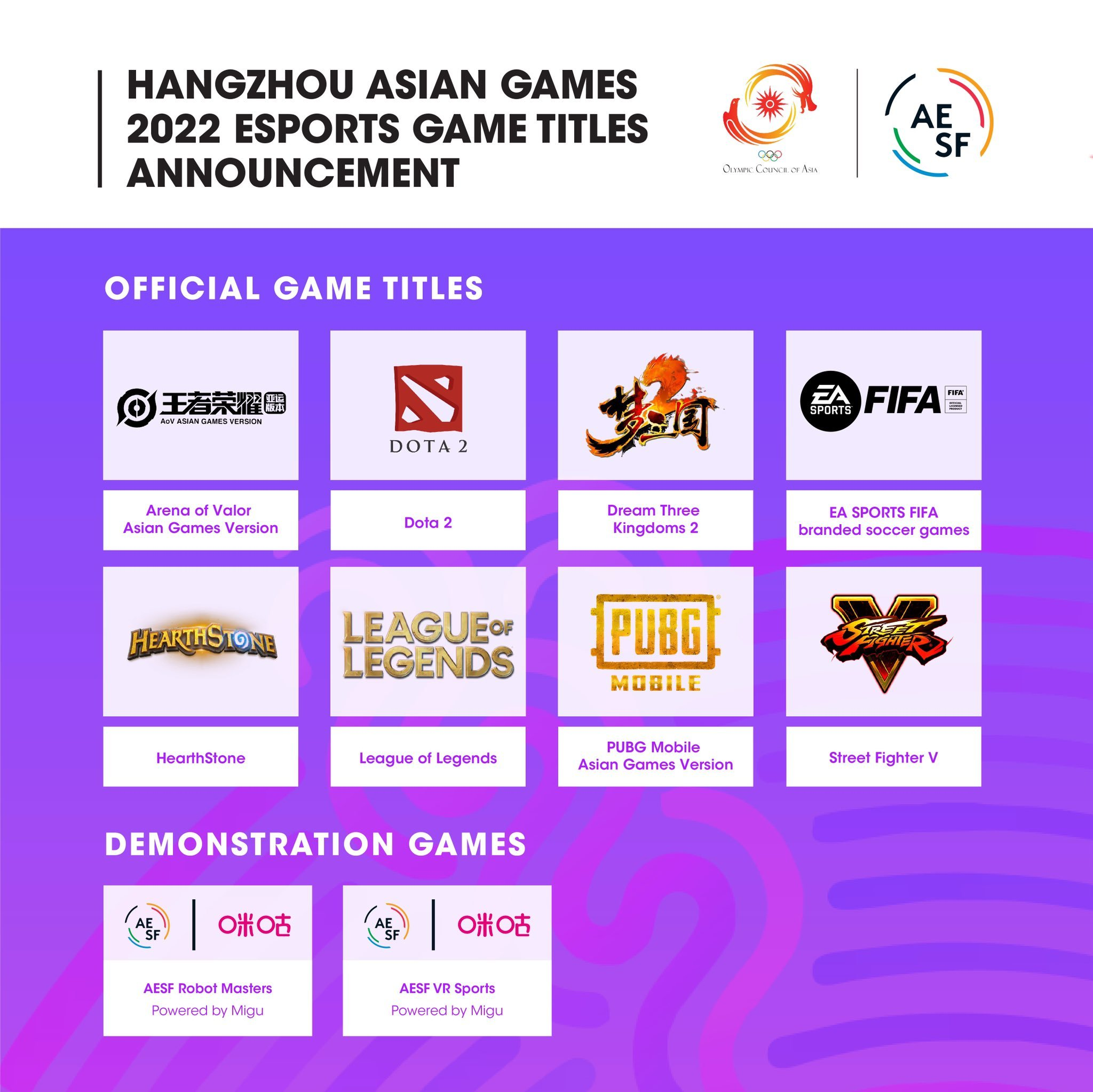 Esports lần đầu được đưa vào tranh huy chương ở Asian Games 2022