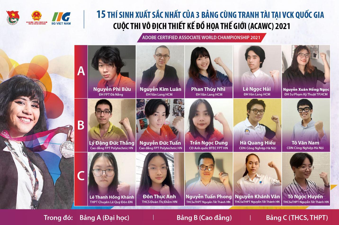 Tìm kiếm 3 đại diện Việt Nam dự chung kết thế giới cuộc thi thiết kế đồ họa
