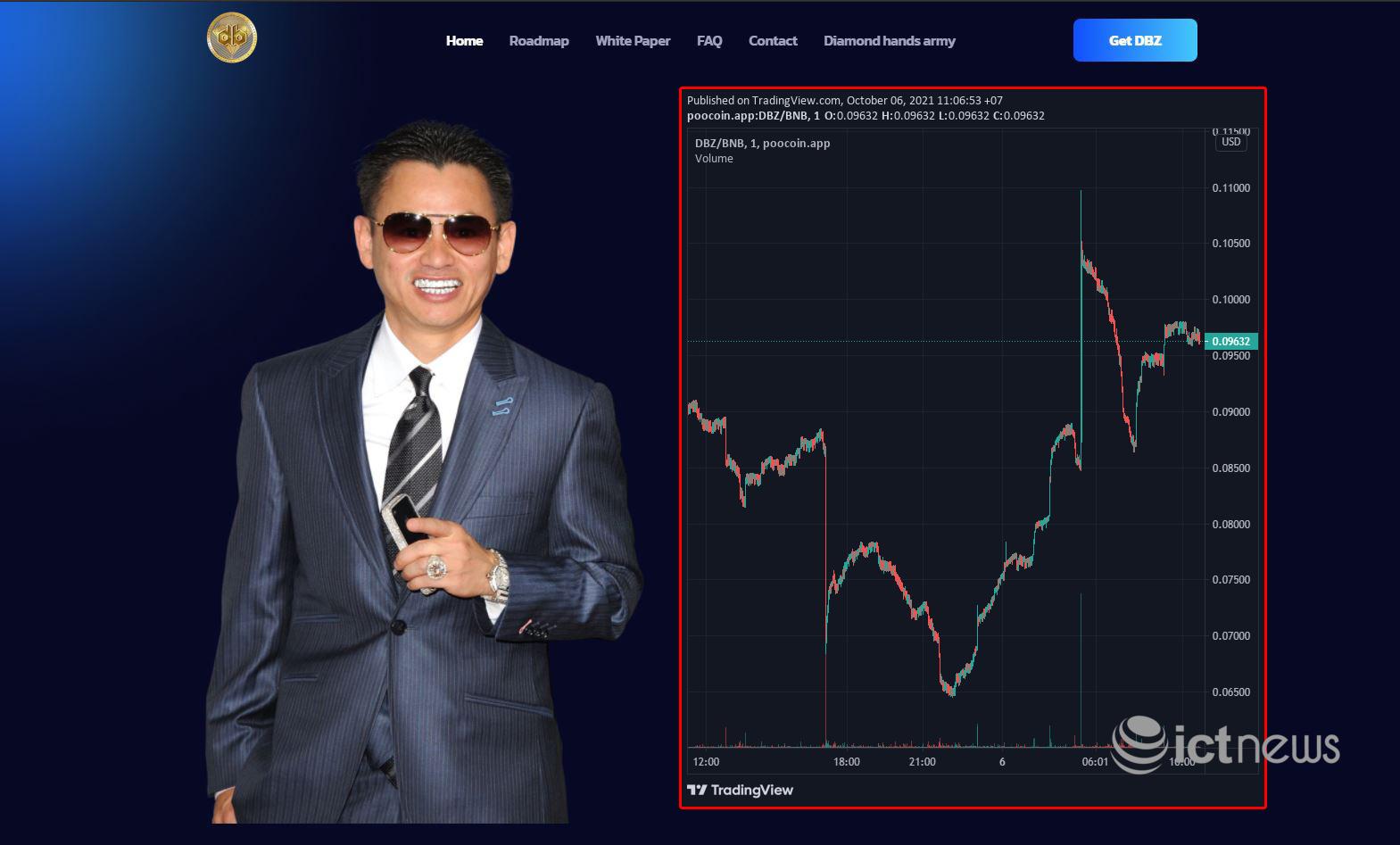 Tiền ảo của triệu phú gốc Việt Johnny Đặng bị bán tháo